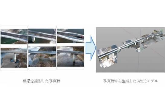 ドローン空撮写真から自社で3次元モデルを生成できるクラウドサービスを提供開始