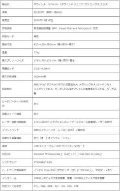 ダヴィンチ Jr. Pro X+ - XYZ プリンティングジャパン