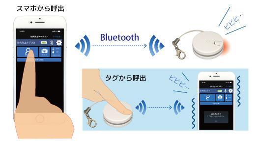 新Bluetooth 紛失防止タグ「RS-SEEK3」2019年11月中旬登場 - ラトックシステム