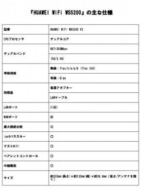 HUAWEI WiFi WS5200 - 主な仕様