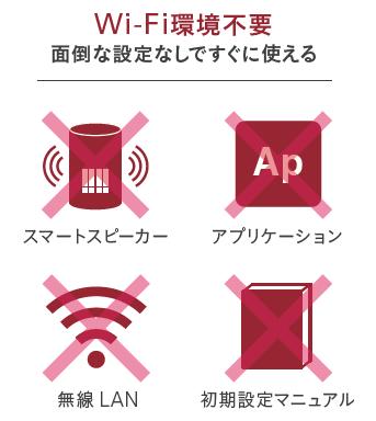 音声操作サーキュレーター - アイリスオーヤマ