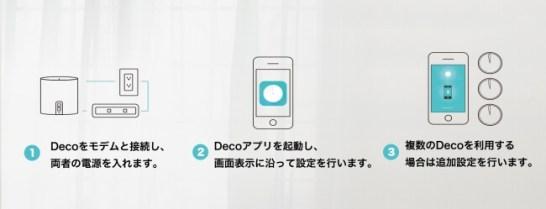 "TP-Link専用アプリ""Deco""を用いたカンタン初期設定"