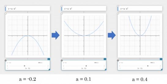 オンライン教育に役立つ『ClassPad.net』を無料公開 - カシオ計算機