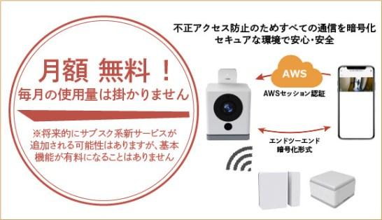 『ATOM Sensor』一般販売開始!