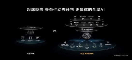 ファーウェイが新機軸 スマートホームソリューションを新たに展開業界に革命を起こすファーウェイのスマートホームのシステムグレード製品