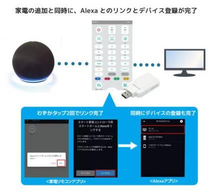スマート家電リモコン RS-WFIREXU