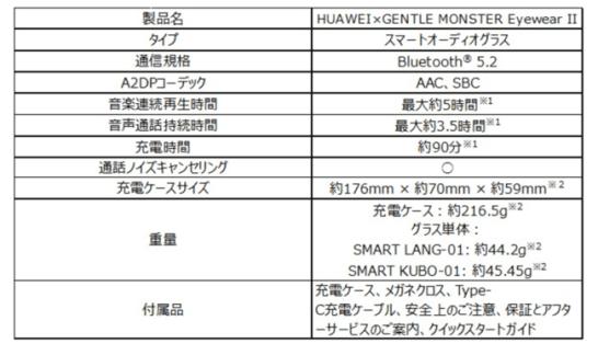 HUAWEI×GENTLE MONSTER Eyewear Ⅱ - 主な仕様
