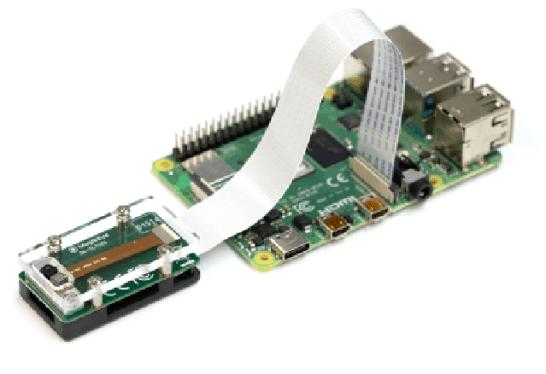 Raspberry Piとの組合せ(Raspberry Piは製品に含まれません)