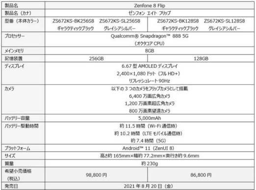 Zenfone 8 Flip主なスペック