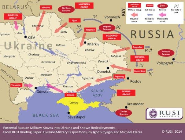 сценарій російського вторгнення