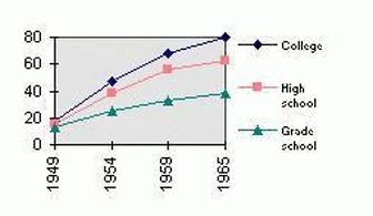 Теорія розриву знань (Knowledge Gap Theory)