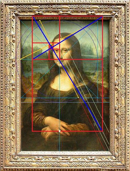 PIDIGITS Mona Lisa Painting