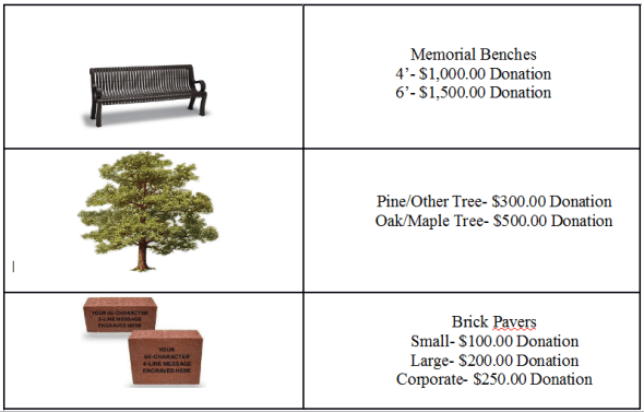Memorial benches, trees, and pavers, for donating and their cost.