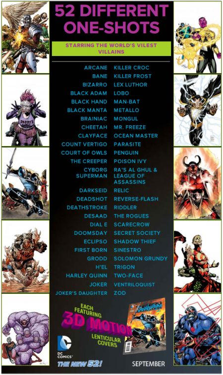dc comics, villains month