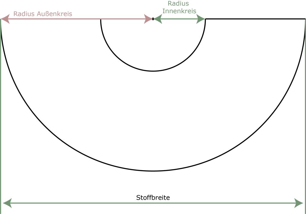 PiexSu halber Tellerrock Beispiel-01