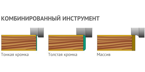 Компактный кромкооблицовочный станок SCM OLIMPIC K 230 TER-1 8