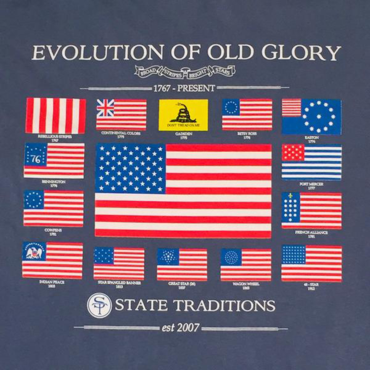 History To The American Flag Piggotts Flags And Branding