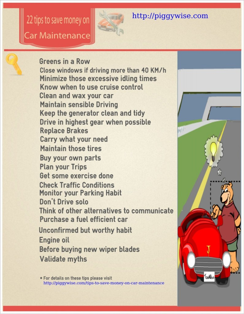 Save money on Car Maintenance