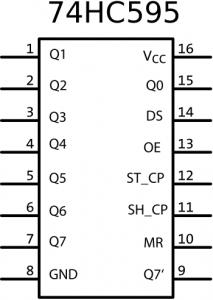 SHIFT REGISTER IC 74HC595, Code & Pin Config » PIJA Education