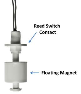 float sensor