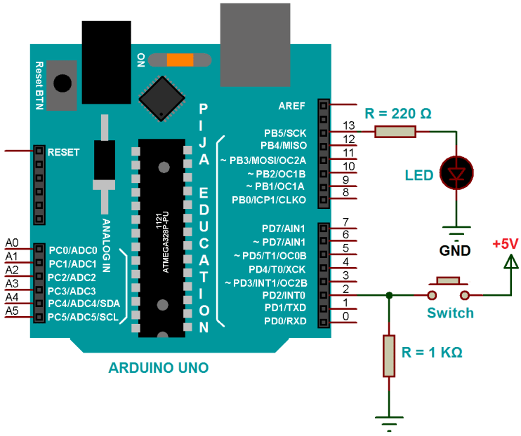 Blink Led Using Switch with Arduino