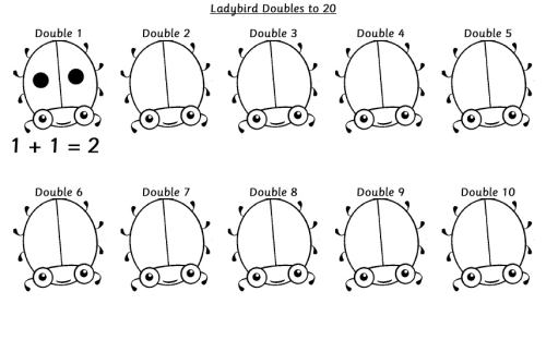 Do you know your doubles to 20? Can you post the number