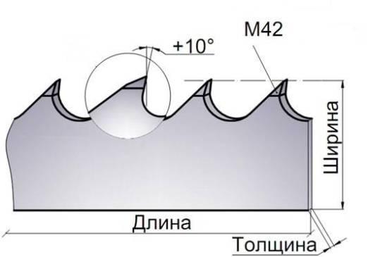 Ленточное полотно биметалл 34x1,07x1030 LENOX