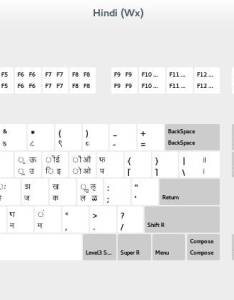 Wxlayout also typing in devnagri hindi marathi linux my blog space rh pilankar wordpress