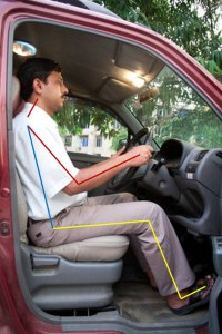 Ideal driving posture