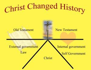 ChristchangedHistory