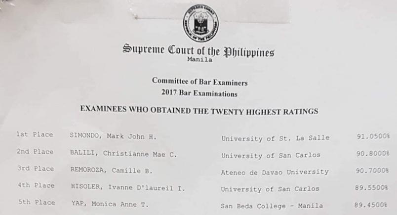 2017 BAR Exam Results: Baguio City's Saint Louis