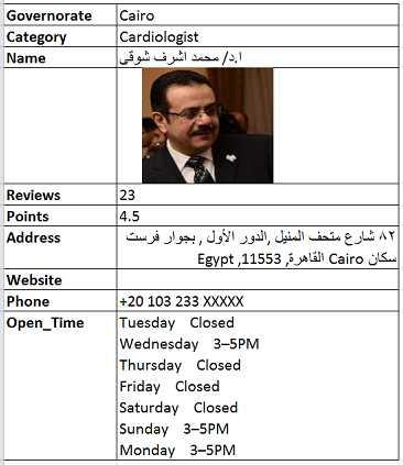 Doctors Egypt