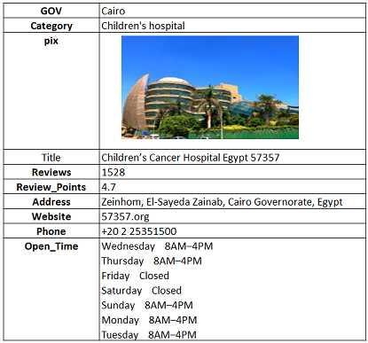 hospitals Egypt