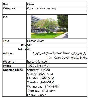 Construction Companies Egypt