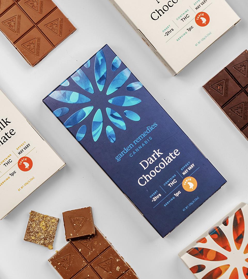 CS_GR_Chocolate_Category