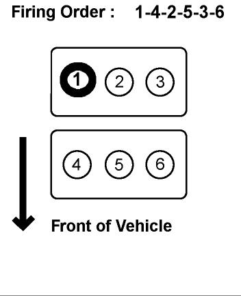 2012 pilot firing order | Honda Pilot - Honda Pilot Forums
