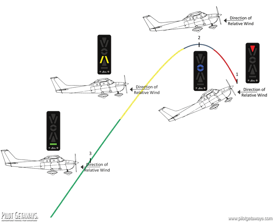 related with eagle lift wiring diagram 245