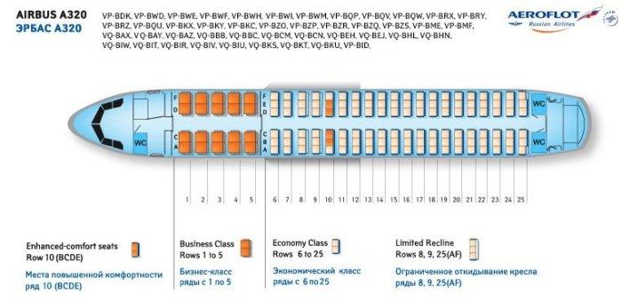 Лучшие места на борту А320
