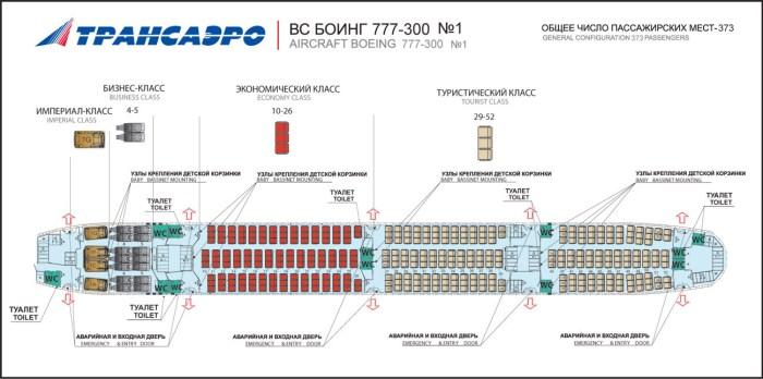 Боинг 777 фото схема салона Трансаэро
