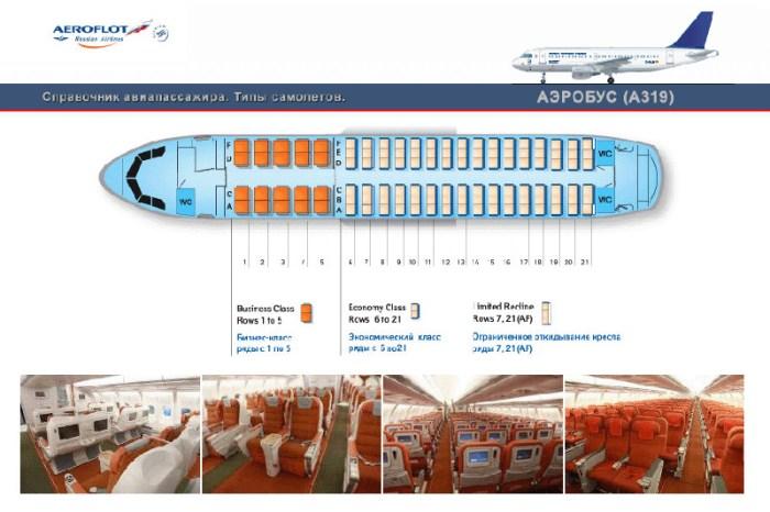 Лучшие места в компании Аэрофлот