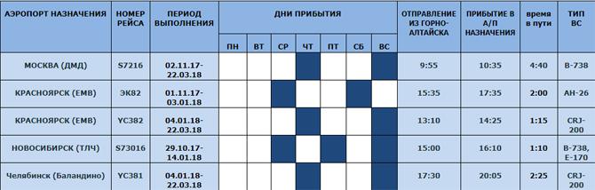 Отправление Аэропорт Горно Алтайск