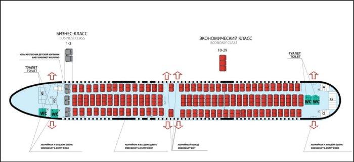 Боинг 747-300 схема