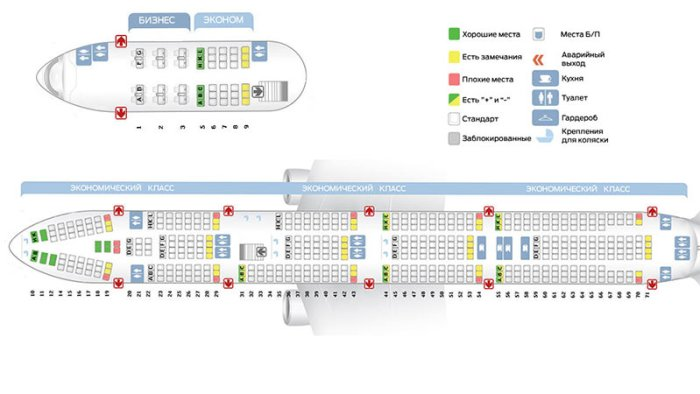 Боинг 747-400 схема