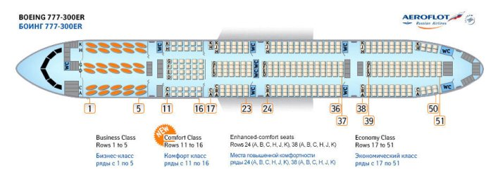 Боинг 777-300 схема