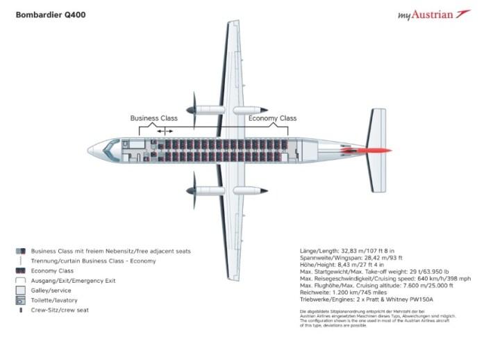 Bombardier Q400 схема