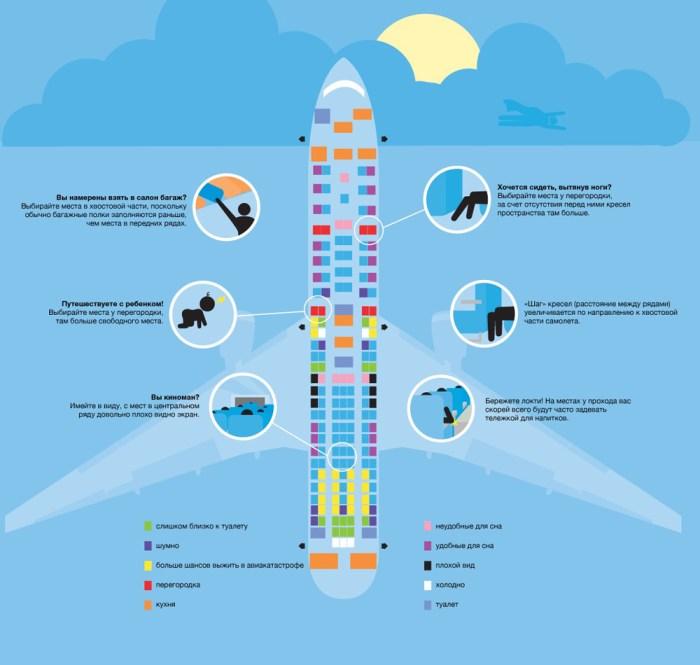 Лучшие места в самолете Ту-204