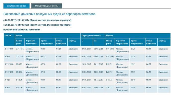 Расписание рейсов аэропорт Кемерово внутренние