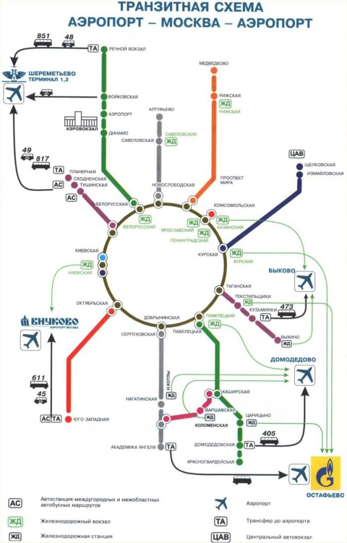 Схема метро до Шереметьево