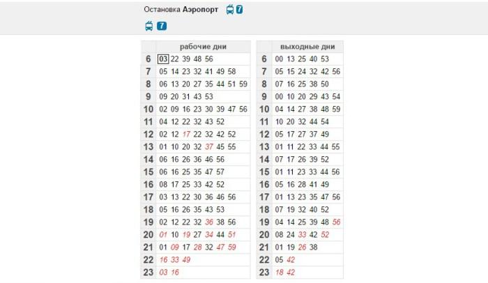 Расписание троллейбуса №7