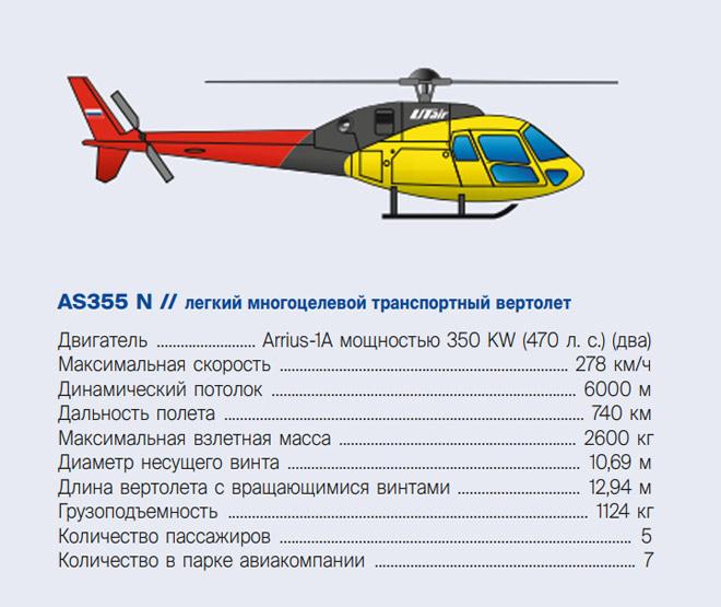 AS355 N